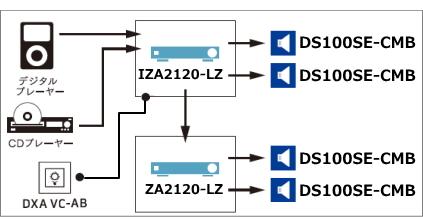 IZA2120LZシステム例