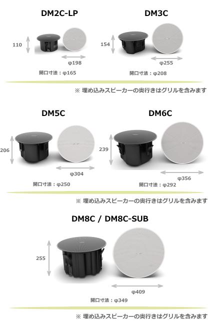 DMシリーズ埋込スピーカーサイズ