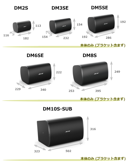 DMシリーズ露出スピーカーサイズ