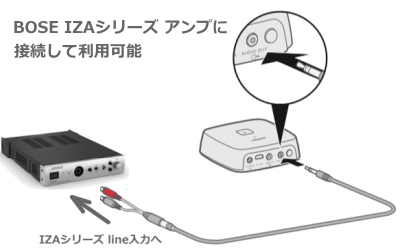 BOSE リンクアダプター接続例