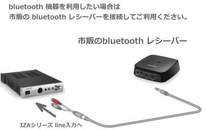 bluetoothレシーバー接続例