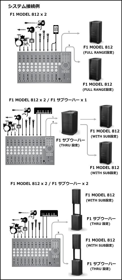F1システム使用例