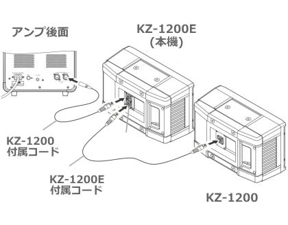 KZ-1200E 接続イメージ
