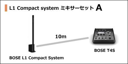 L1 Compact MIXER SET A