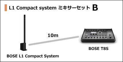 L1 Compact MIXER SET B