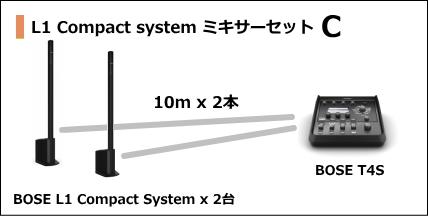 L1 Compact MIXER SET C