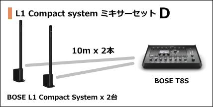 L1 Compact MIXER SET D