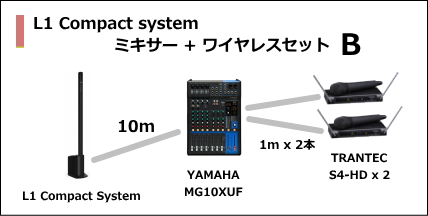 L1 Compact MIXER WIRELESS SET B