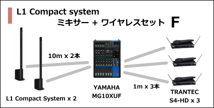 L1 Compact MIXER WIRELESS SET F