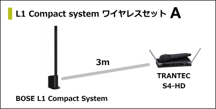 L1 Compact WIRELESS SET A