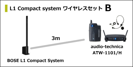 L1 Compact WIRELESS SET B