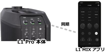 L1 Mixアプリ