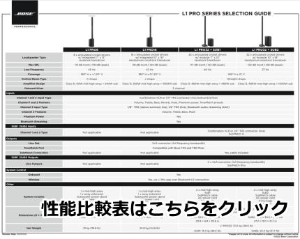 L1 Pro シリーズ 性能比較表