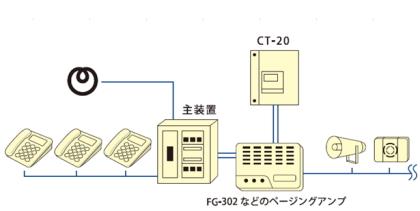 ノボル電機 CT-20 接続例