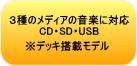 4種類のメディアの音楽に対応。CD SD USB。