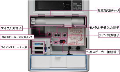 ワイヤレスアンプスピーカー端子・ワイヤレスチューナー部
