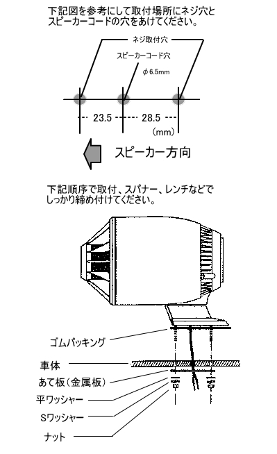 CJ-14 取付方法 ボンネット・フェンダー