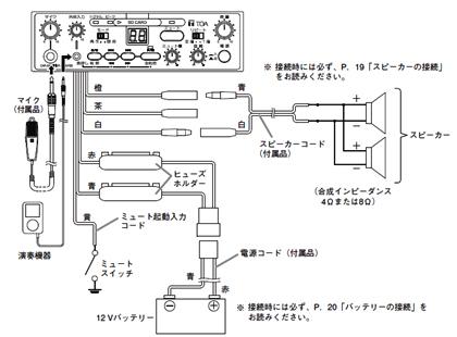 配線例 (図は SDプレーヤー付シリーズ)