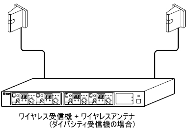 YW-550 利用イメージ