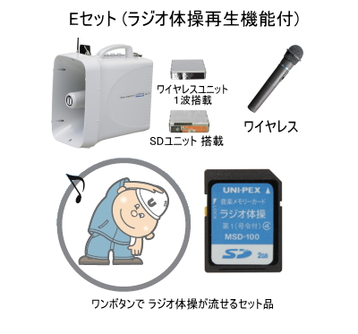 UNI-PEX ワイヤレスメガホン Eセット