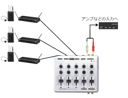 機器接続例