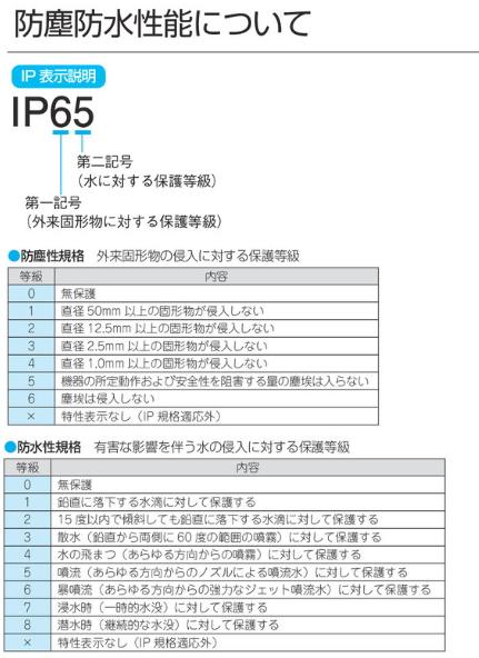 防塵防水性能 IP表示