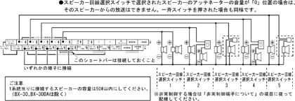 ハイインピーダンススピーカー接続法2