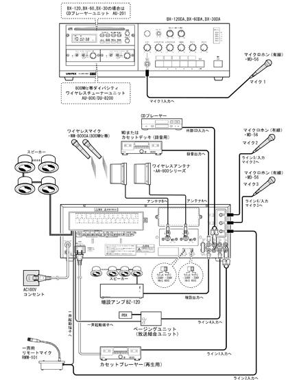 UNI-PEX ユニット式卓上アンプ接続例