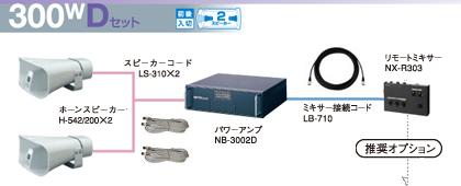 ユニペックス 選挙カー用 アンプ・スピーカー 300W クラスセット 12V仕様 S-300W-D-SET