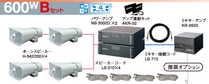 ユニペックス 選挙カー用 アンプ・スピーカー 600W クラスセット 12V仕様 S-600W-B-SET