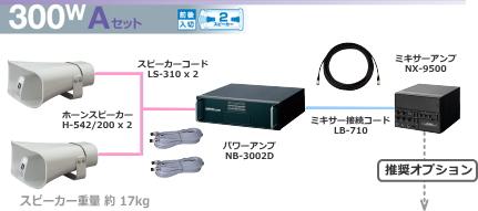 ユニペックス 選挙カー用 アンプ・スピーカー 300W クラスセット 12V仕様 SS-300W-A-SET
