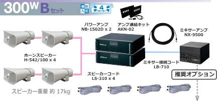 ユニペックス 選挙カー用 アンプ・スピーカー 300W クラスセット 12V仕様 SS-300W-B-SET