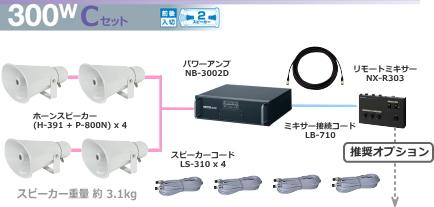 ユニペックス 選挙カー用 アンプ・スピーカー 300W クラスセット 12V仕様 SS-300W-C-SET