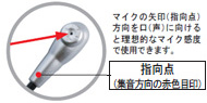 WL-370はマイクの指向点を口に向けることで、理想的なマイク感度を実現